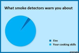 smoke detector graph